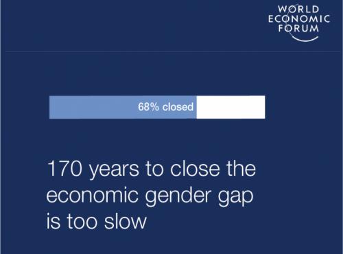 gender-equality-2016-e1477481470815
